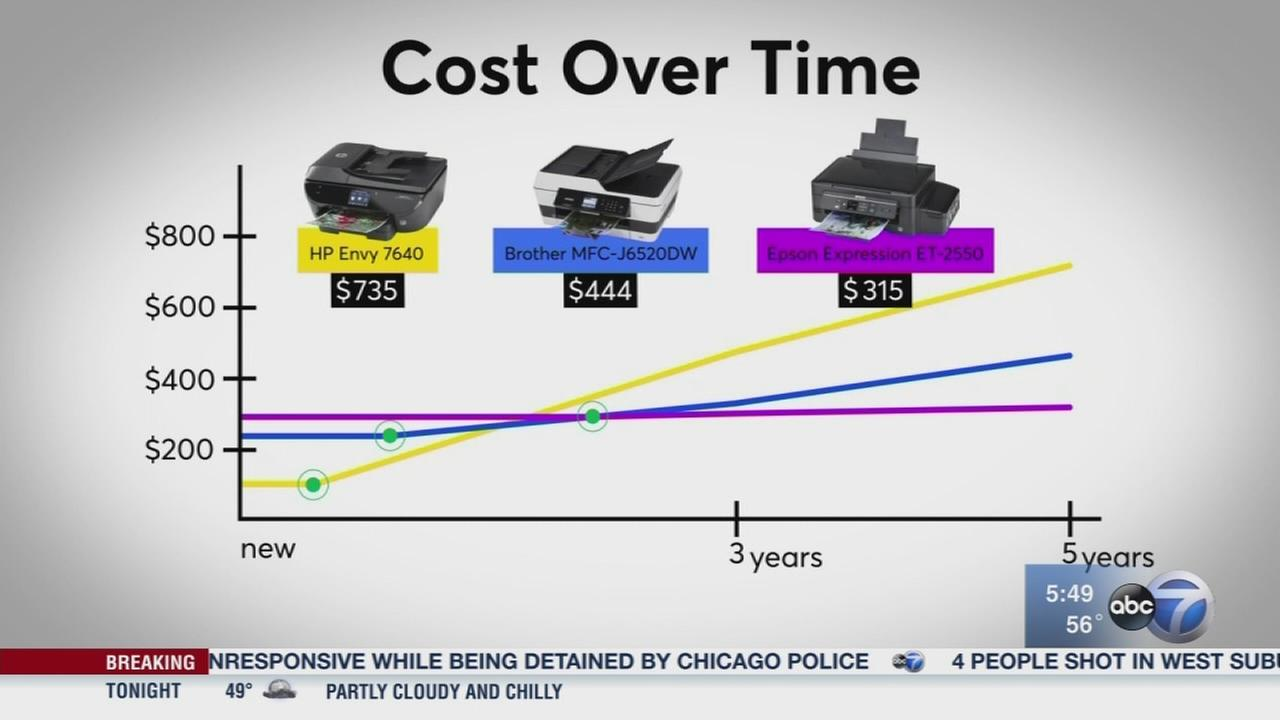 Consumer Reports: Factor in lifetime costs when buying a printer