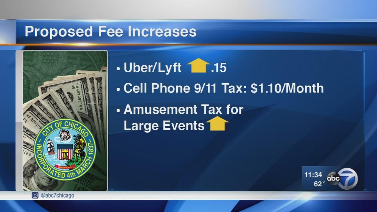 Emanuel budget includes fee increases