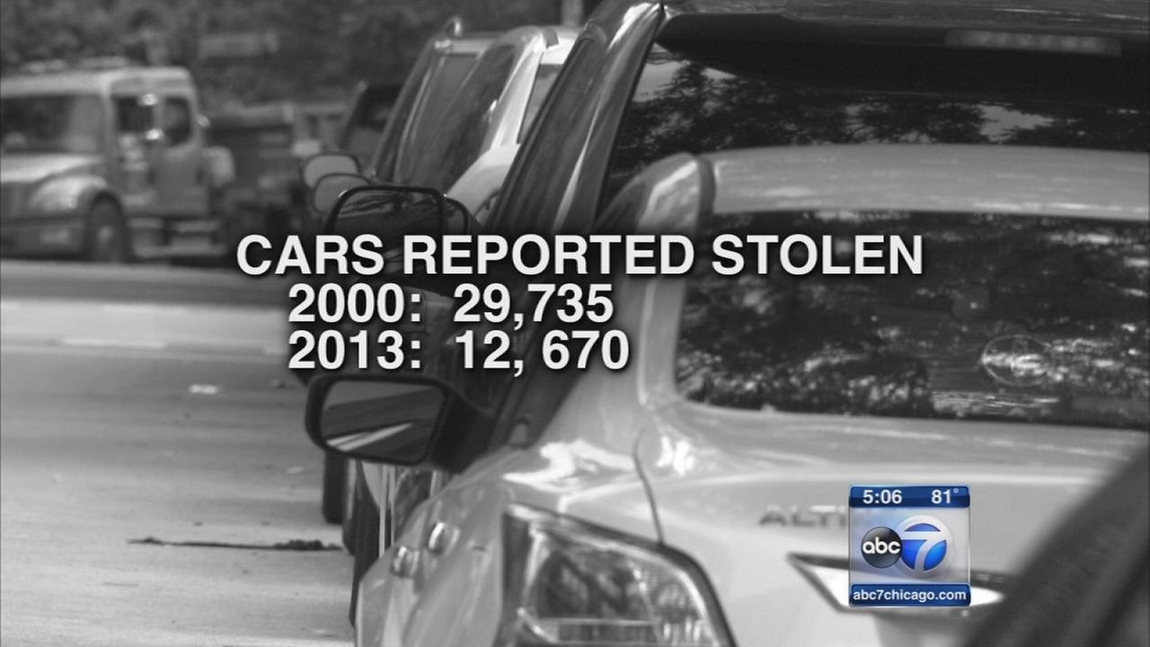 34 cars stolen in Chicago a day