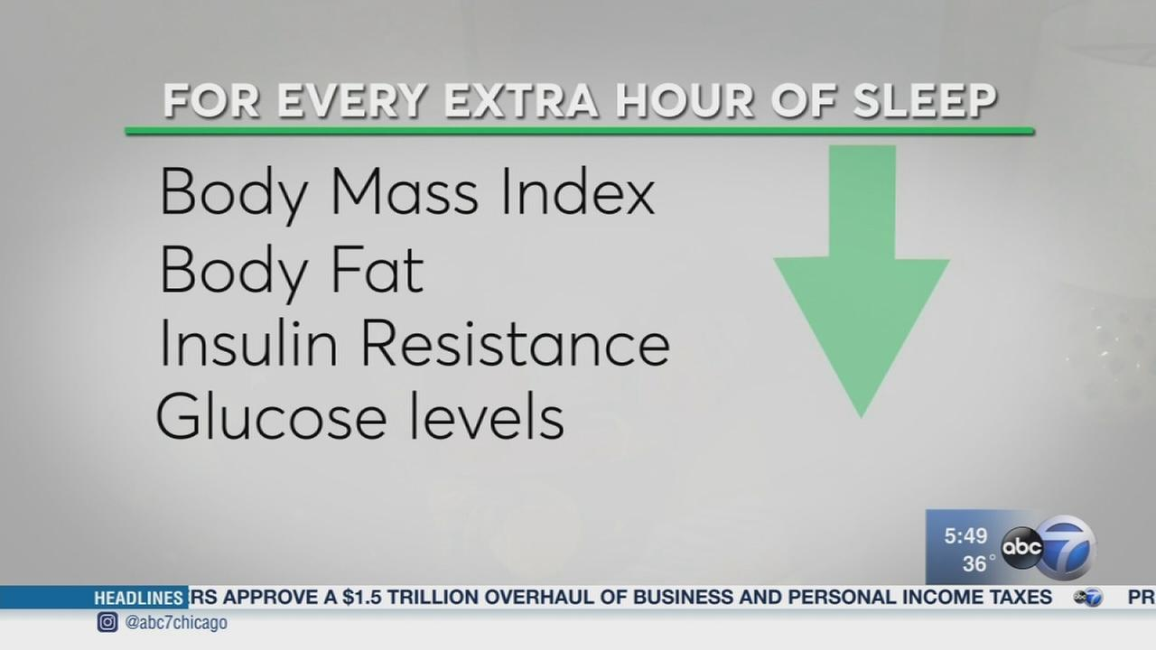 Consumer Reports: Health risk for sleep-deprived kids