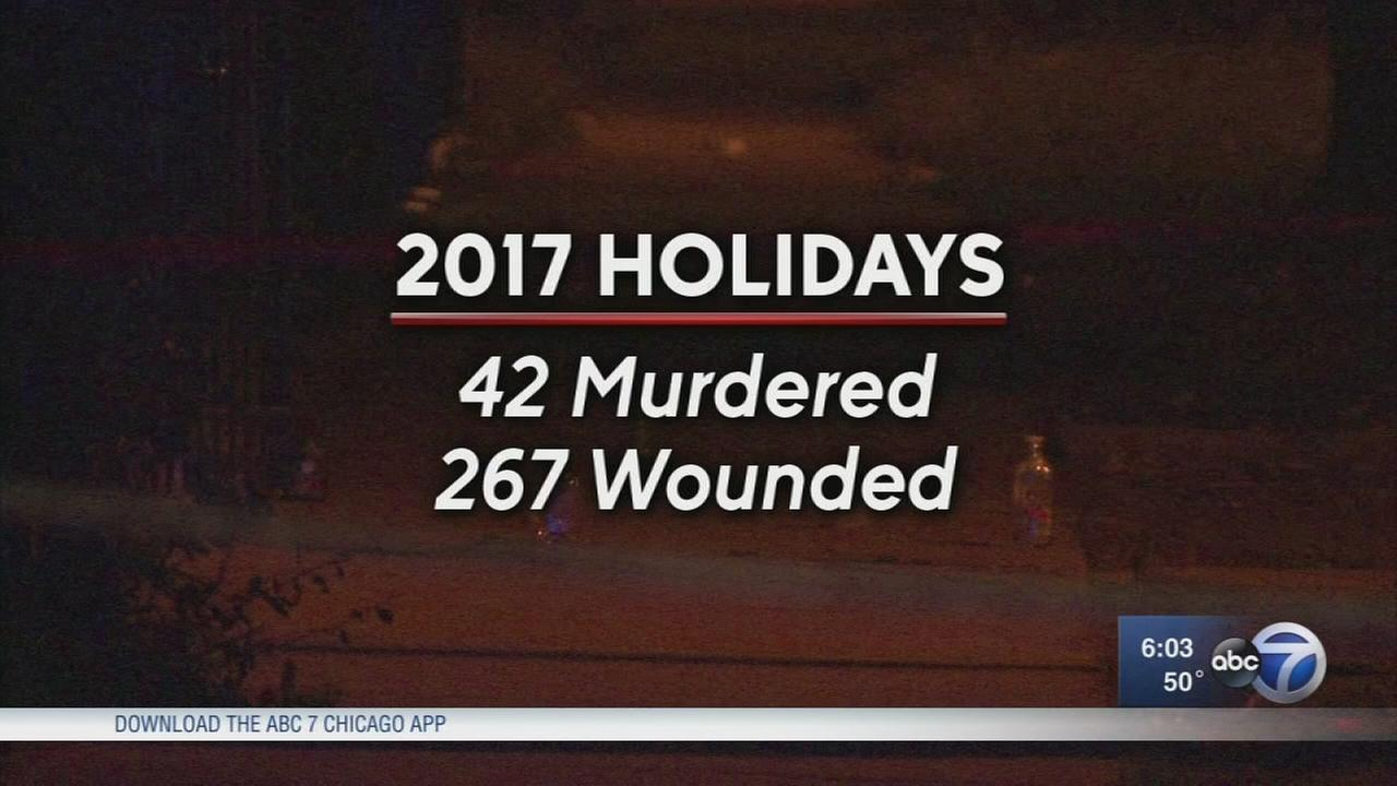 Violence in Chicago takes no holidays