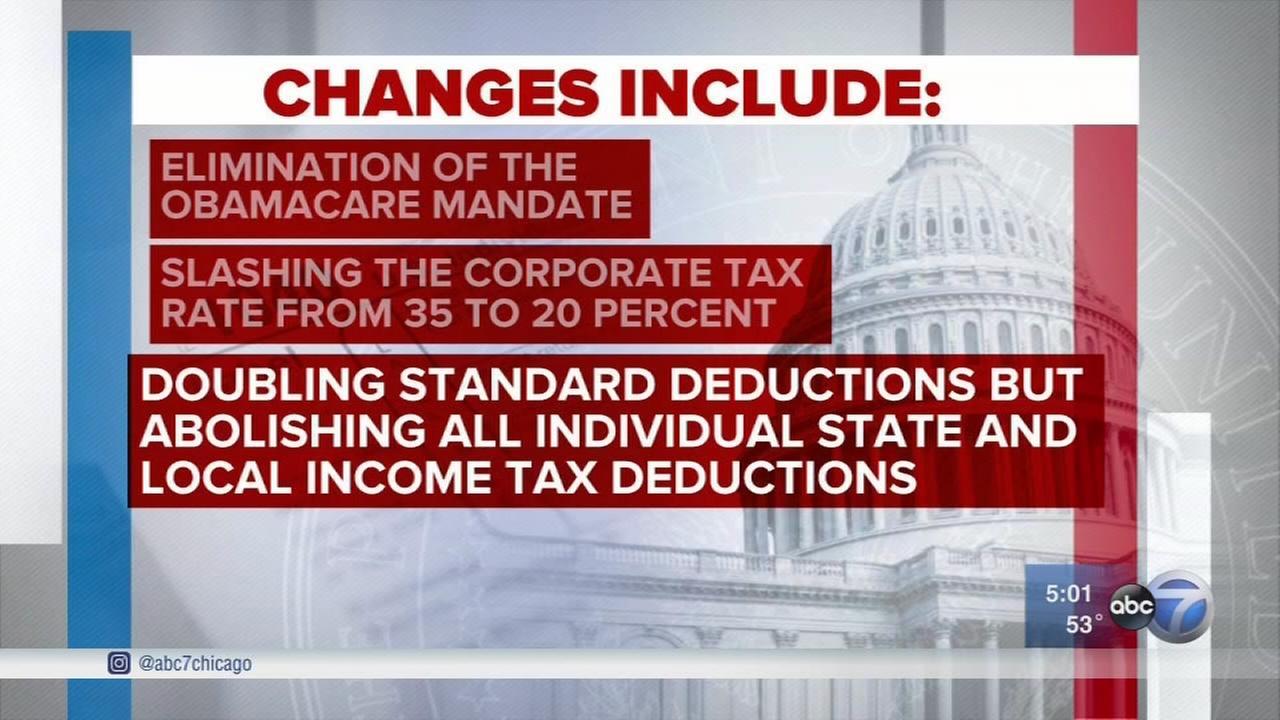 Senate tax bill passes