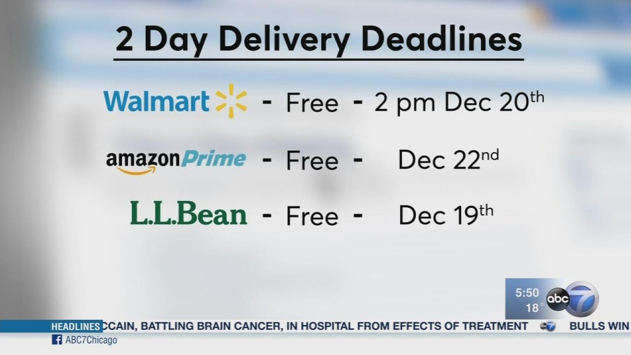 Consumer Reports: Online shopping for procrastinators