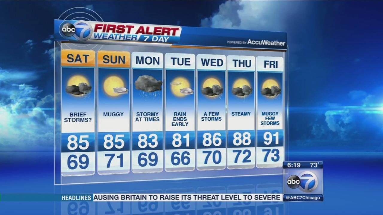 ABC7 First Alert forecast