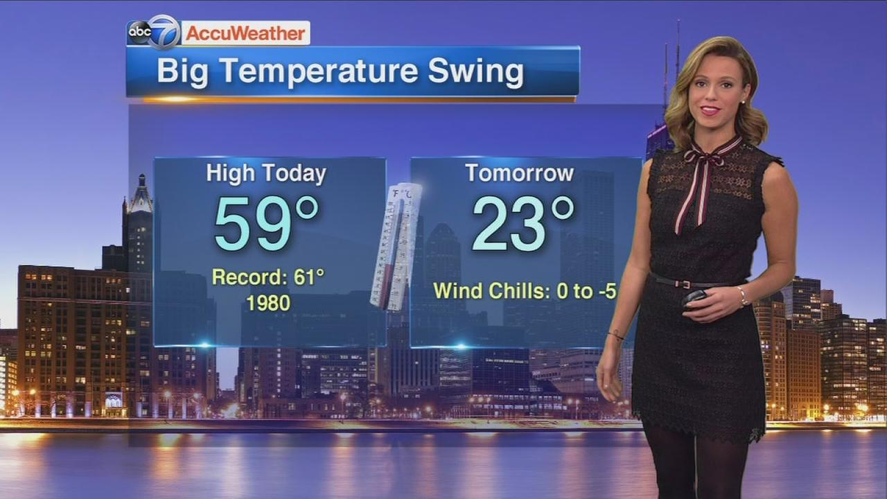 Balmy temps will plummet overnight, freezing rain, sleet expected