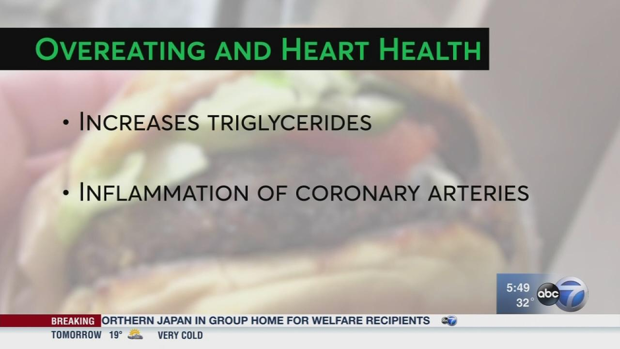 Consumer Reports: Overeating can lead to heart attack danger