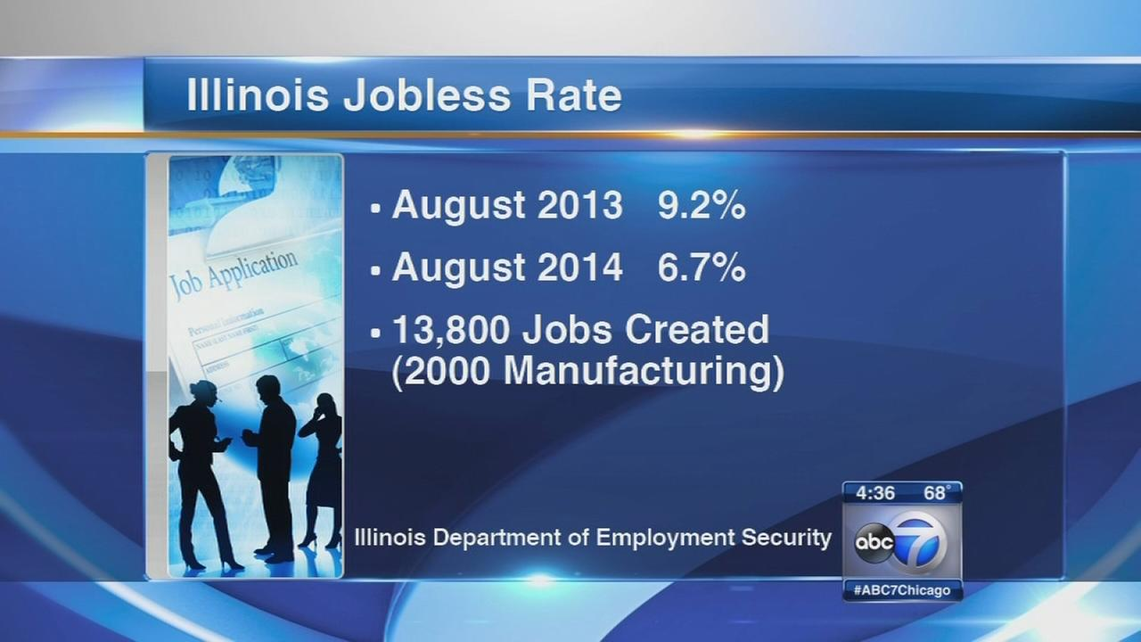 Illinois unemployment rates fell 6.7 percent in August
