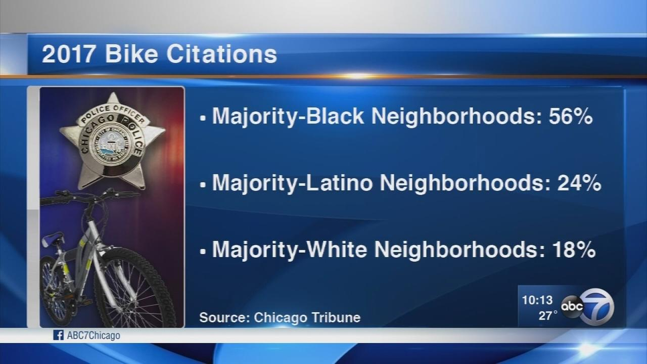 Cyclists concerned over reports of racial profiling