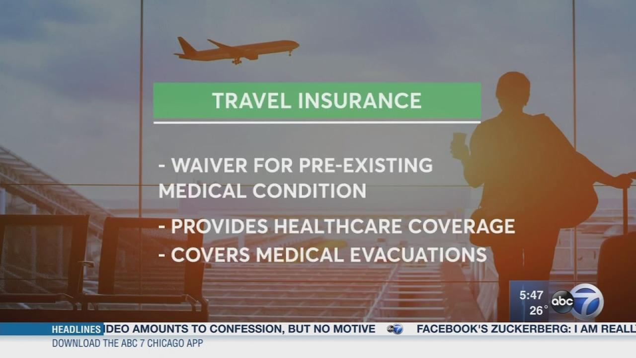Consumer Reports: Travel insurance