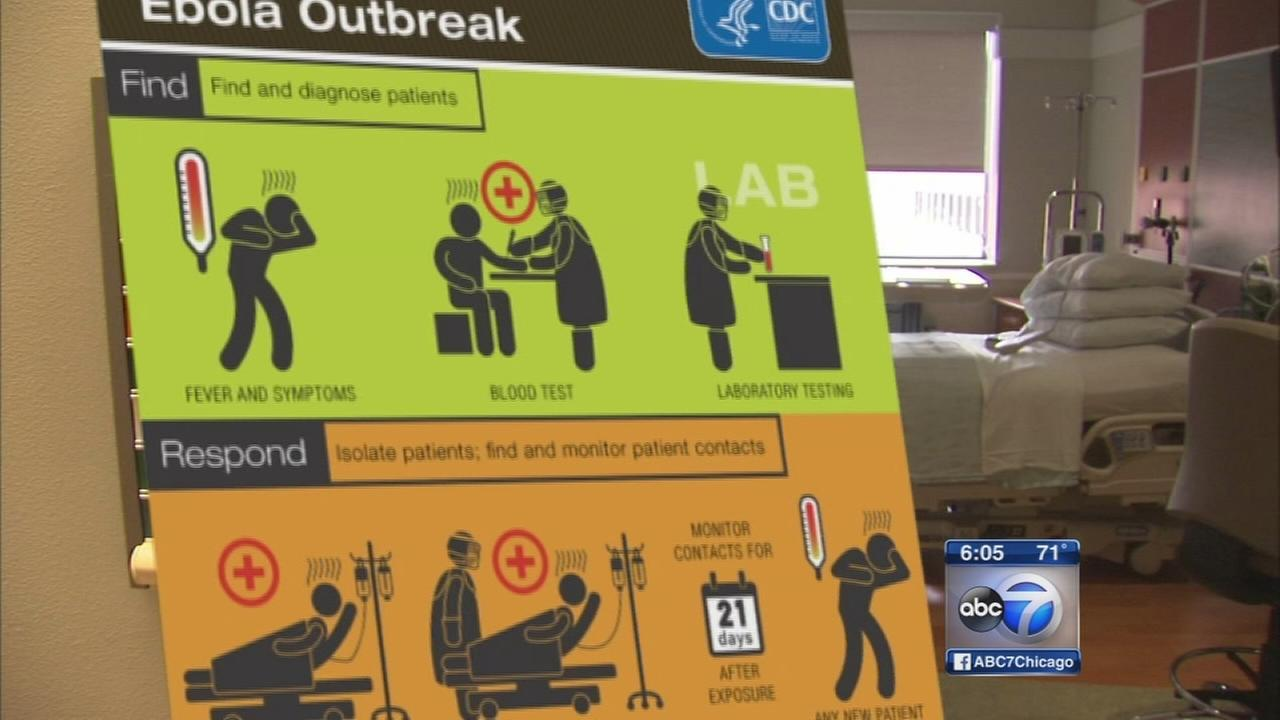 Are American border authorities lax on Ebola?