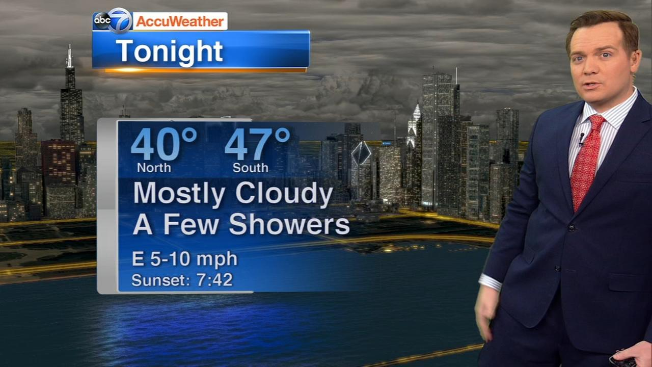 ABC7 AccuWeather Forecast
