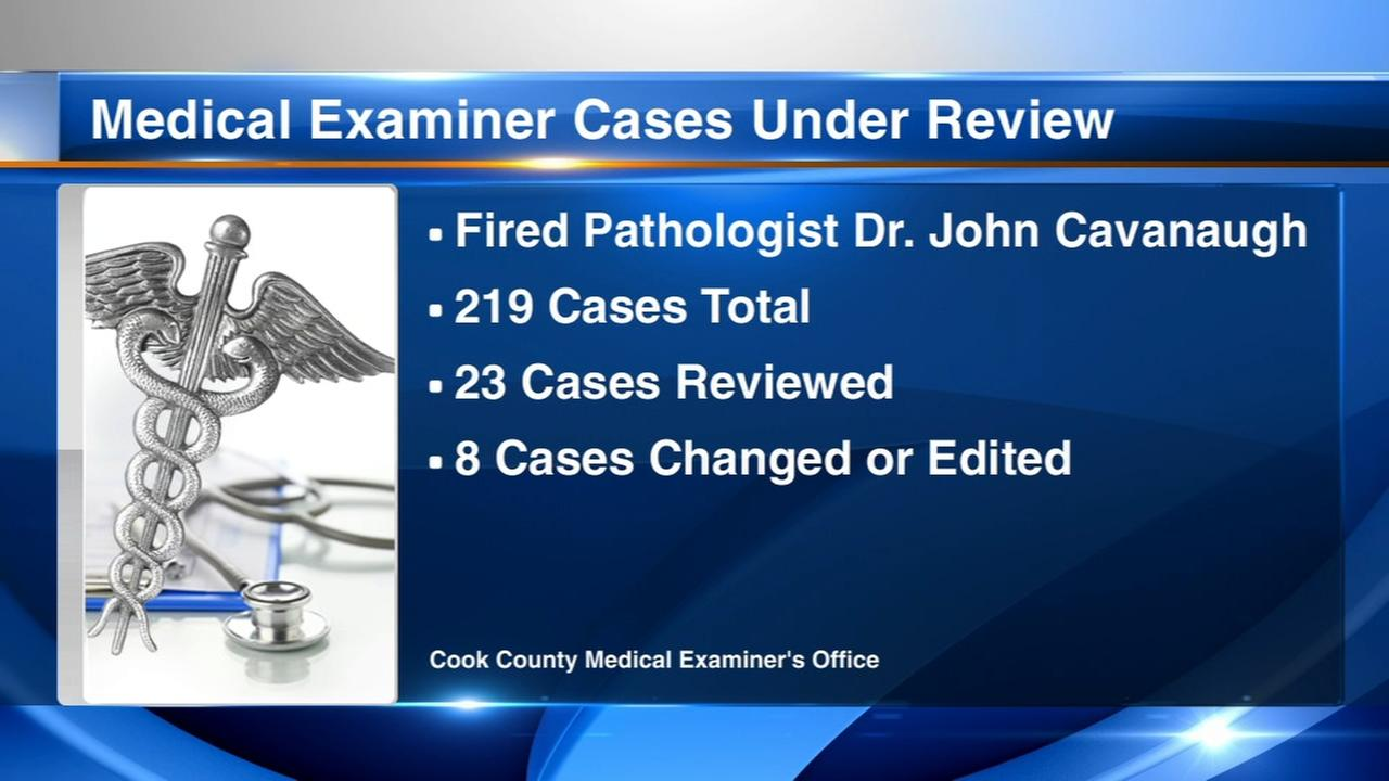 Cases of fired Cook County pathologist reviewed after wrong rulings