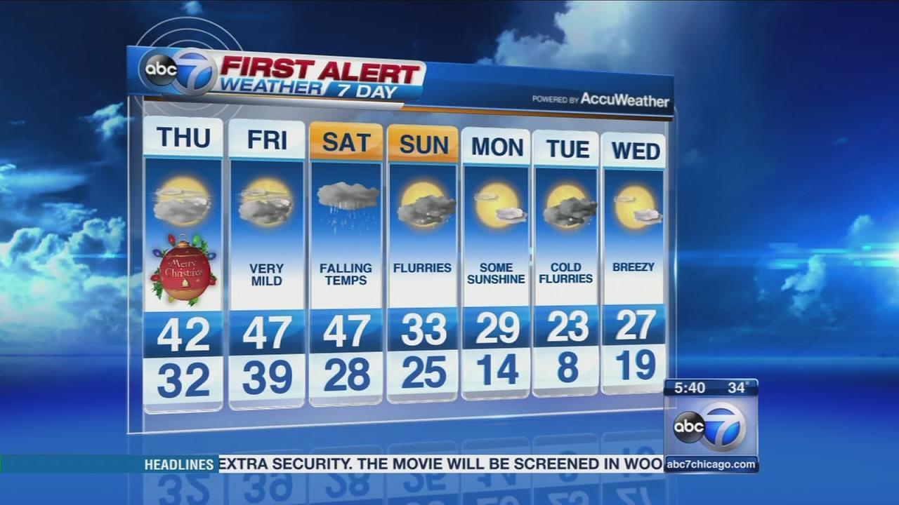 ABC 7 Weather