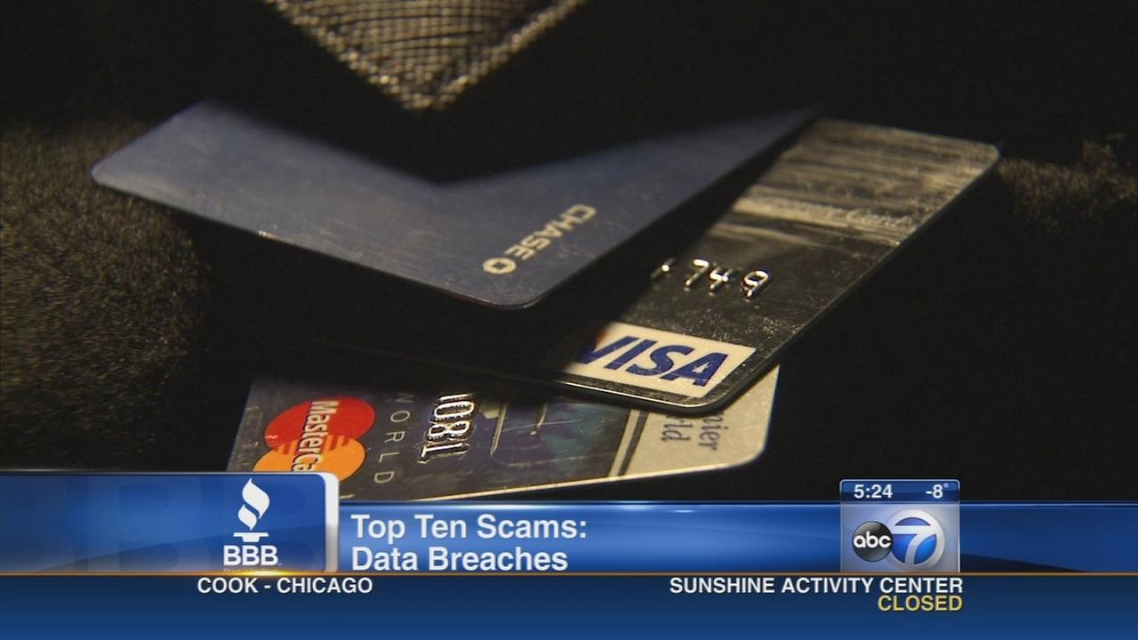 BBB Top 10 scams of 2014