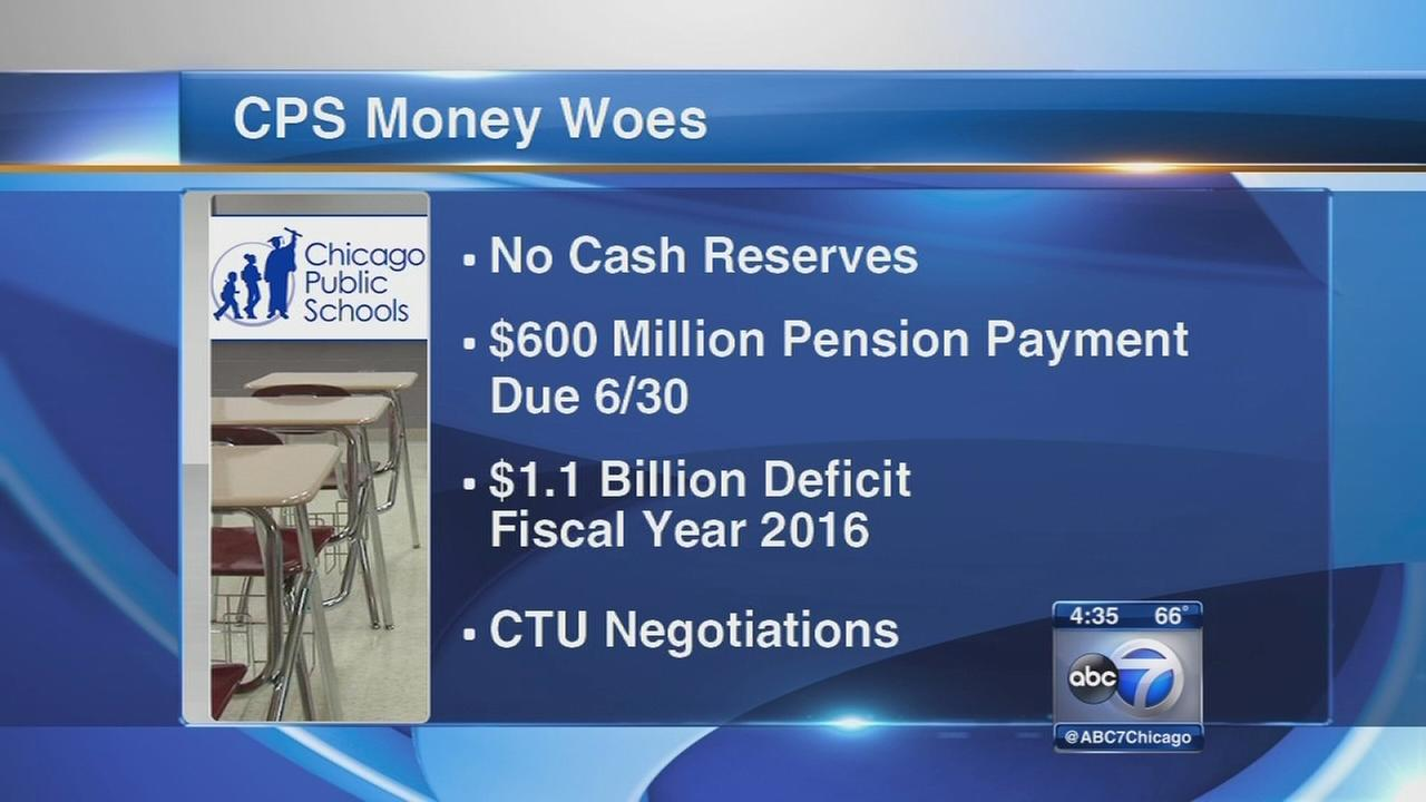 School out for summer, CPS to address serious budget issues