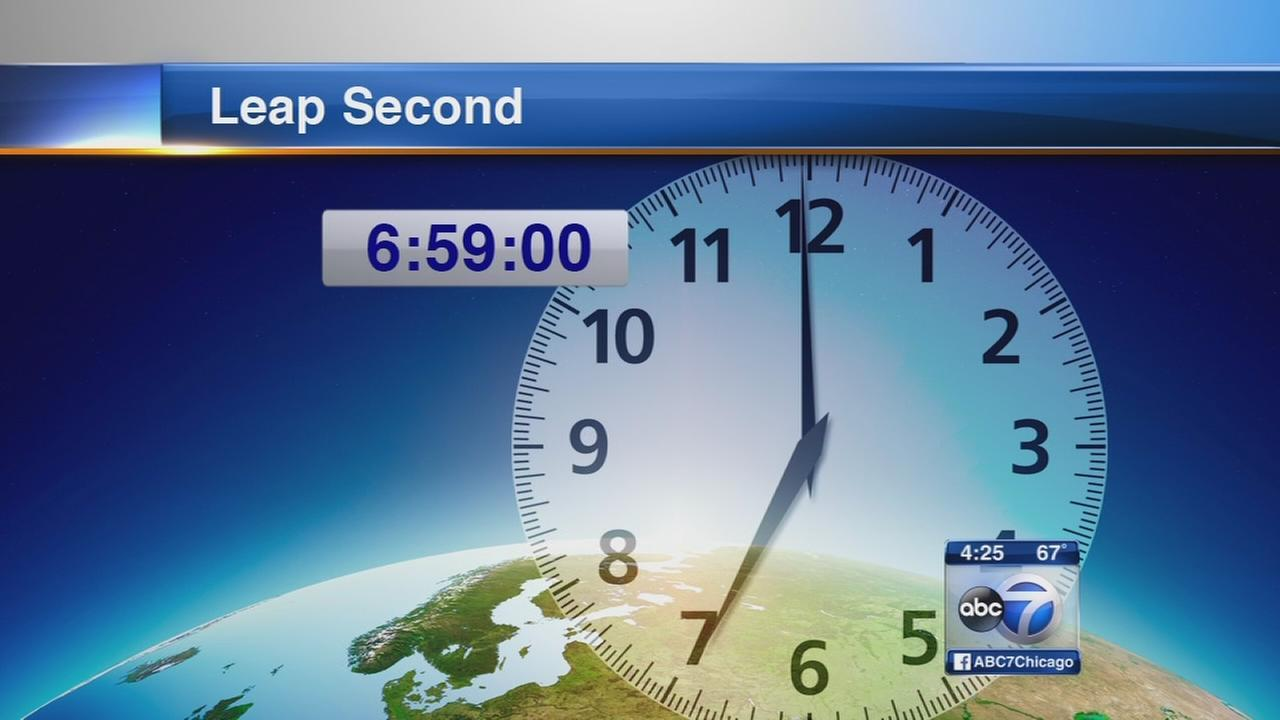 Leap second