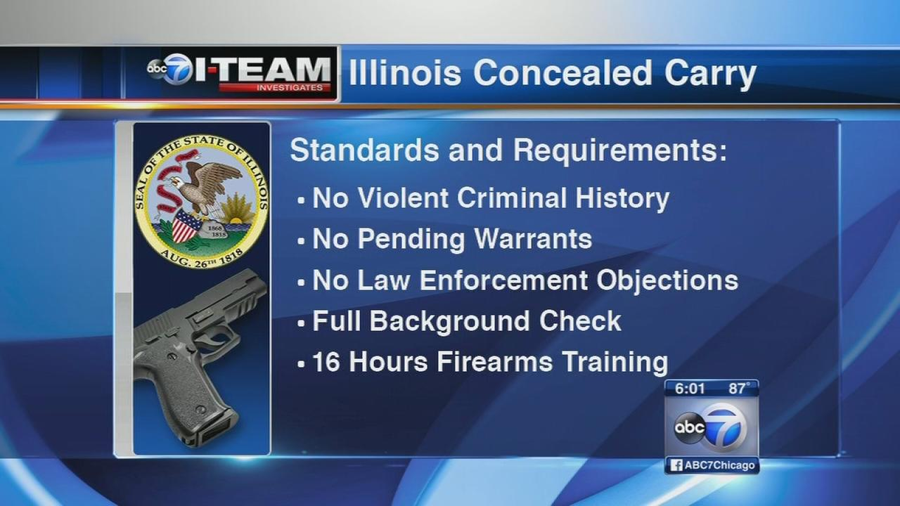 Conceal-carry gun owner crimes rare in Illinois