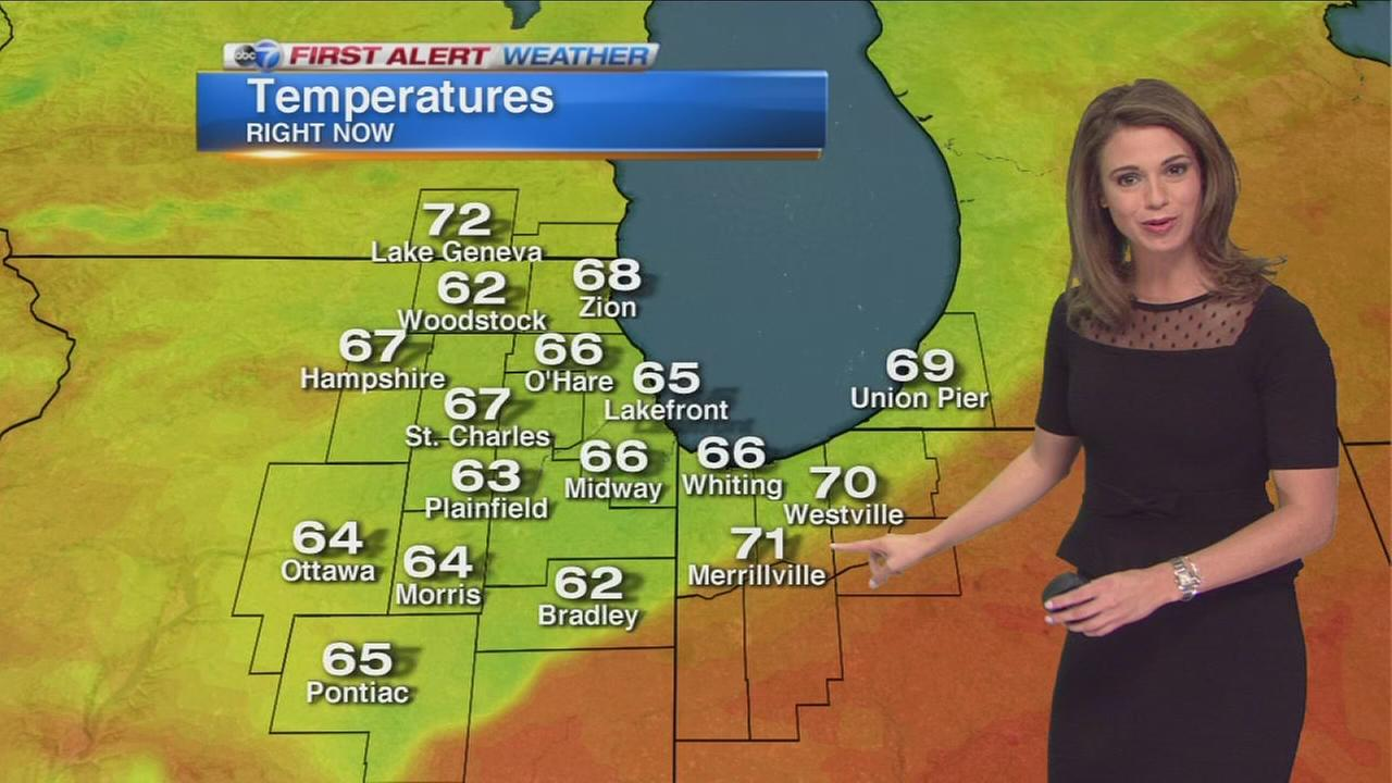 Cooler temps follow rainy Thursday
