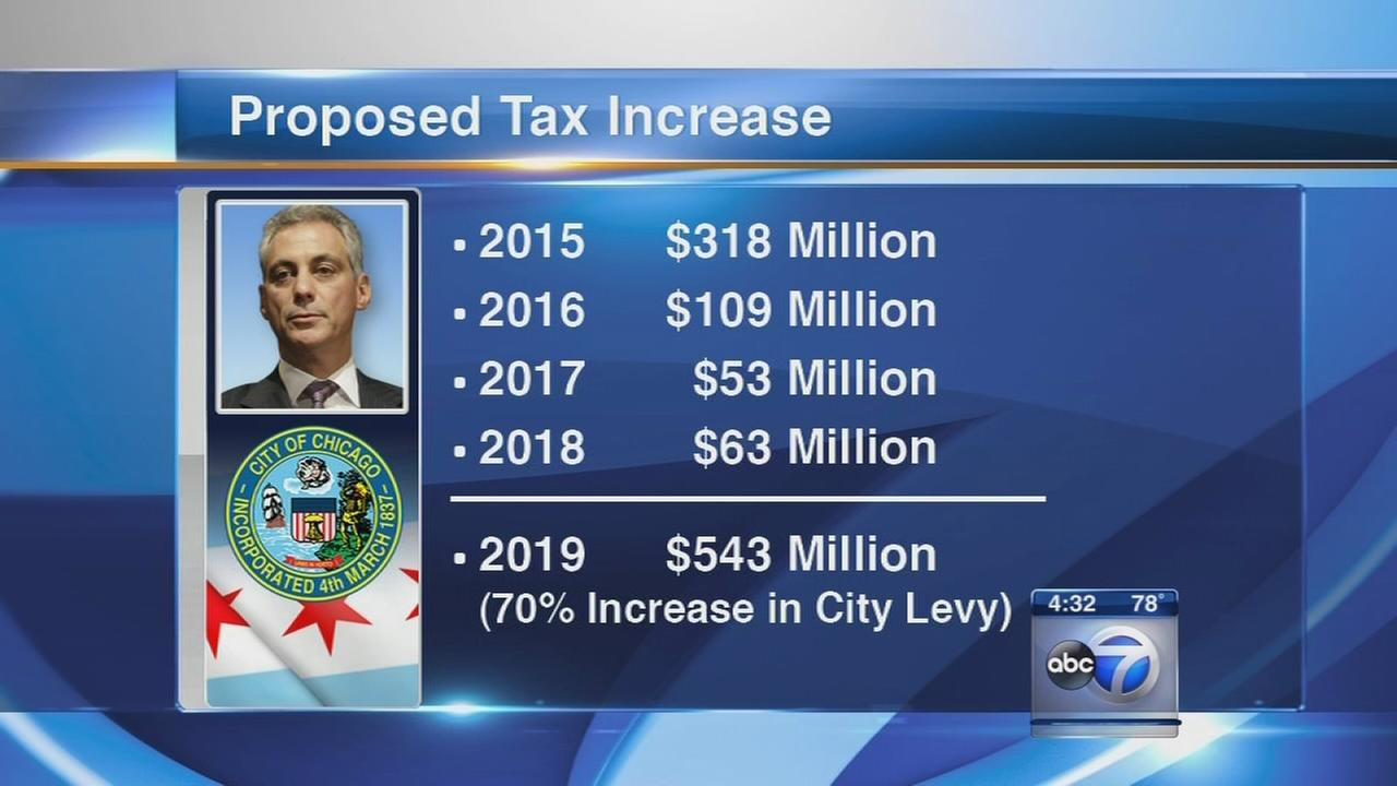 Emanuel presents 2016 Chicago budget
