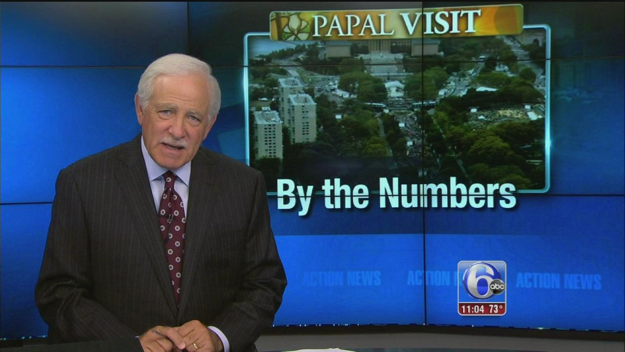 VIDEO: Papal visit by the numbers