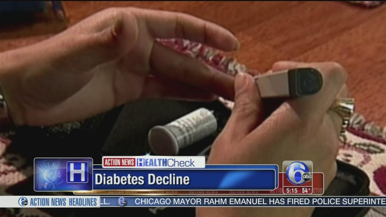 VIDEO: CDC: New diabetes cases in US adults are dropping