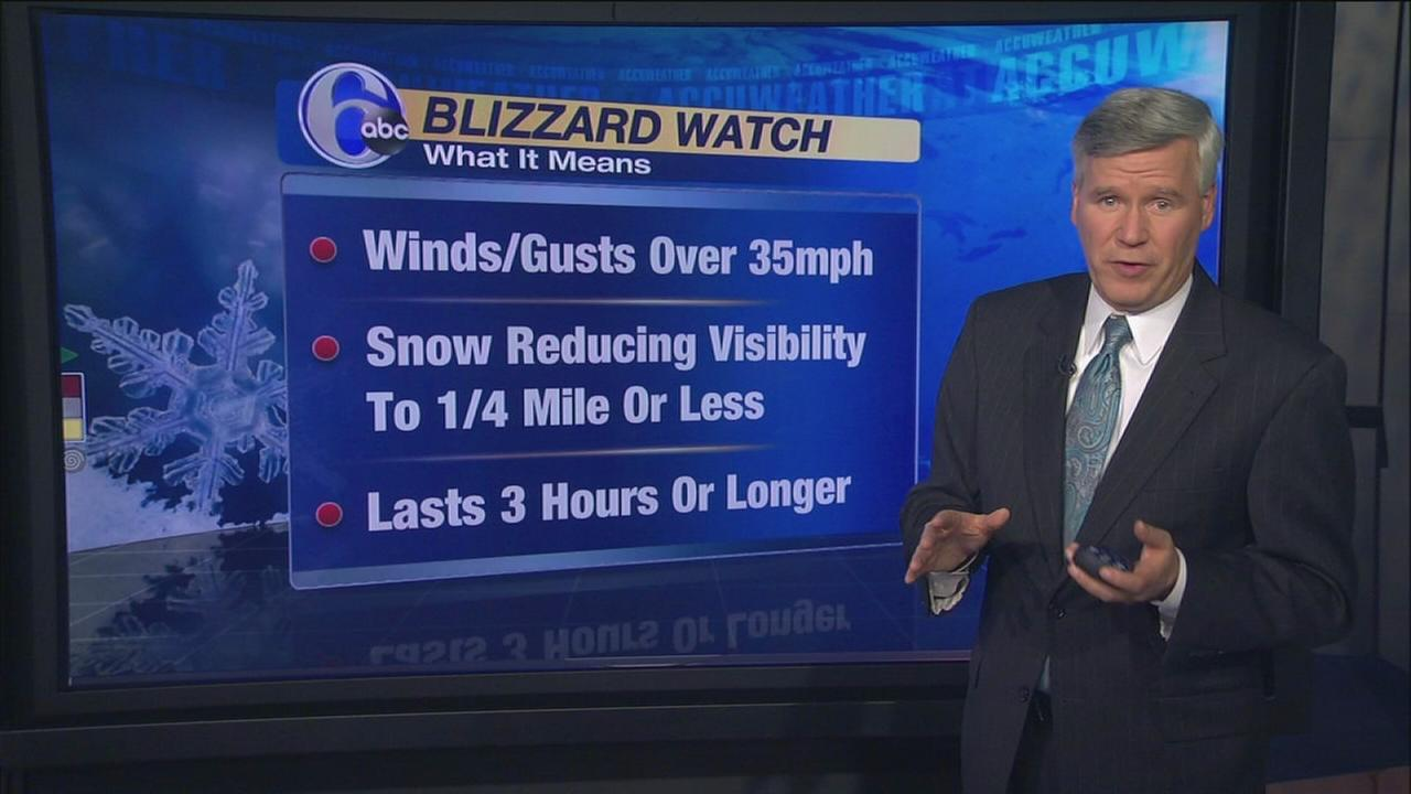 VIDEO: What makes a blizzard?