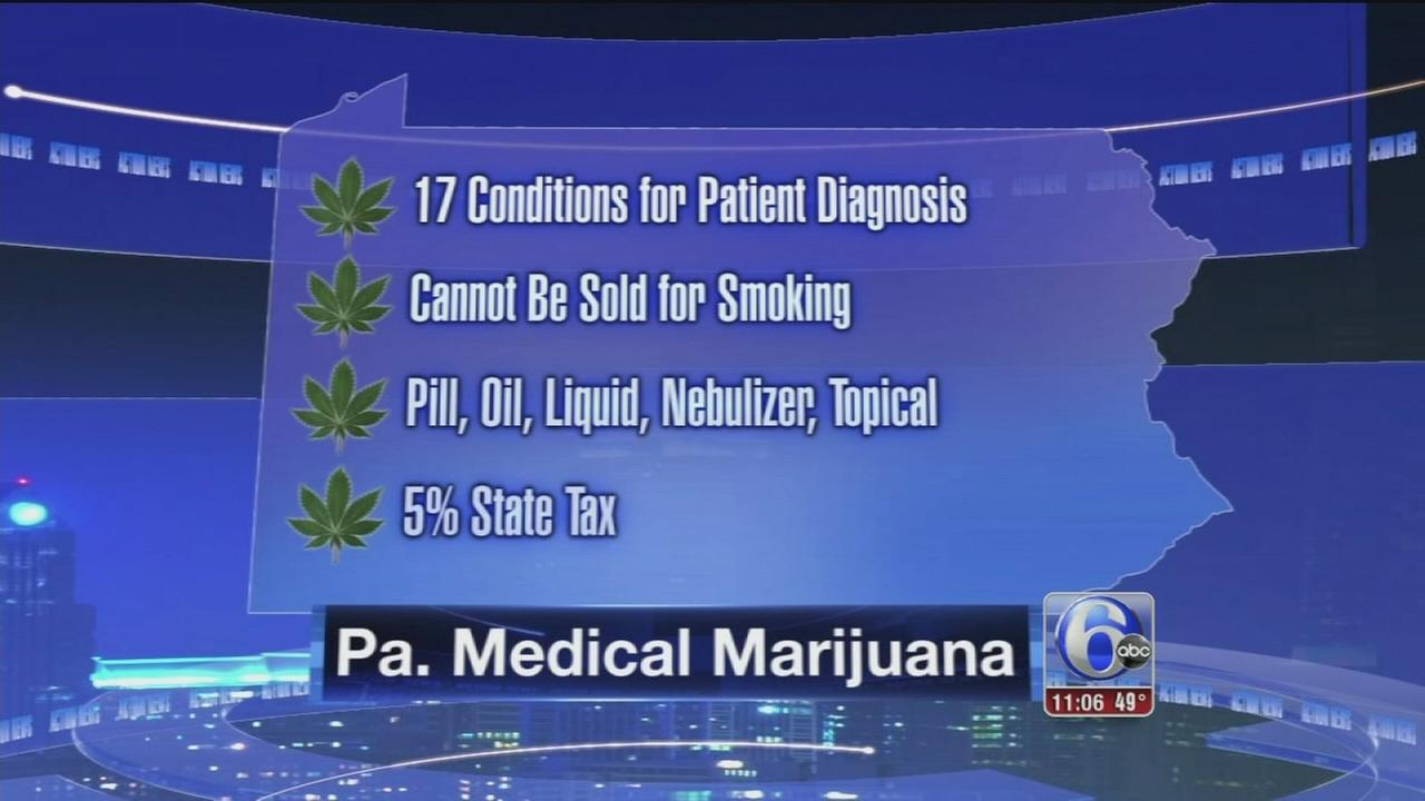 VIDEO: Pa. med marijuana bill