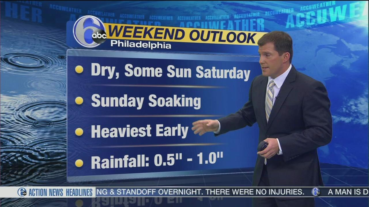 VIDEO: Chris Sowrers with AccuWeather