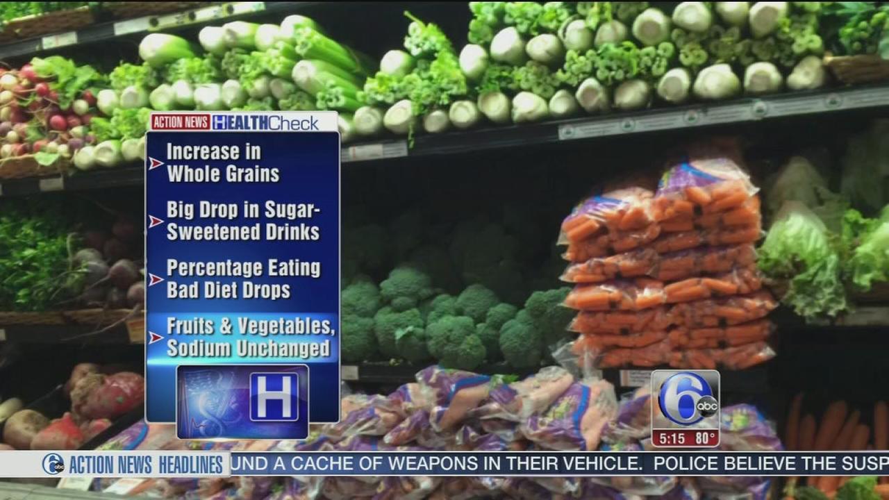 VIDEO: American diets improving
