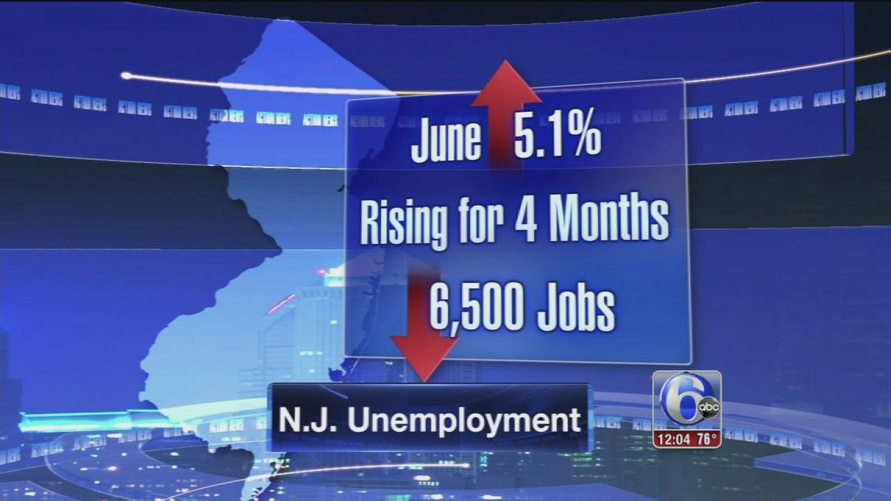 VIDEO: NJ unemployment