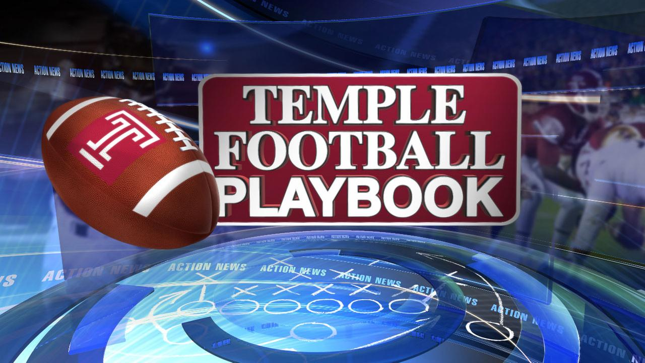 Temple Football Playbook