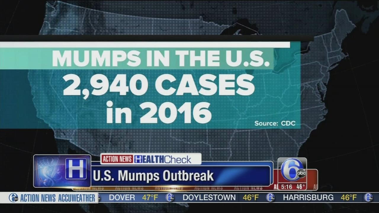 VIDEO: HK- mumps