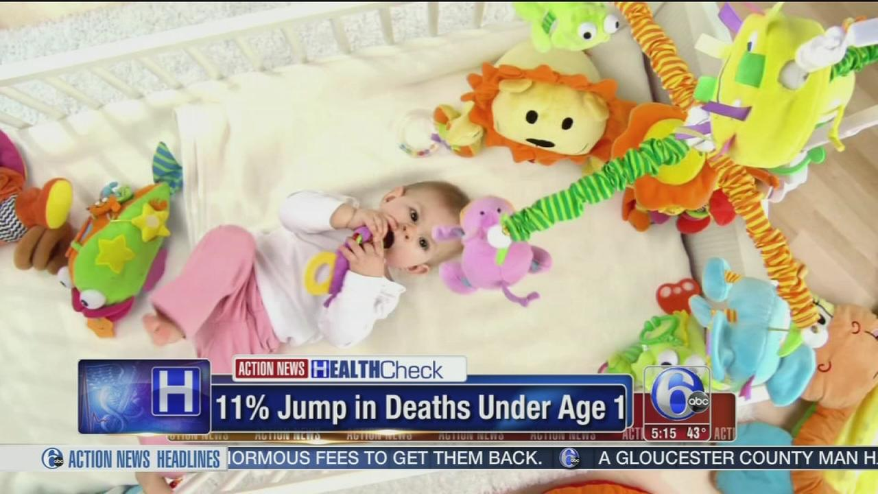 VIDEO: Life expectancy falls in US