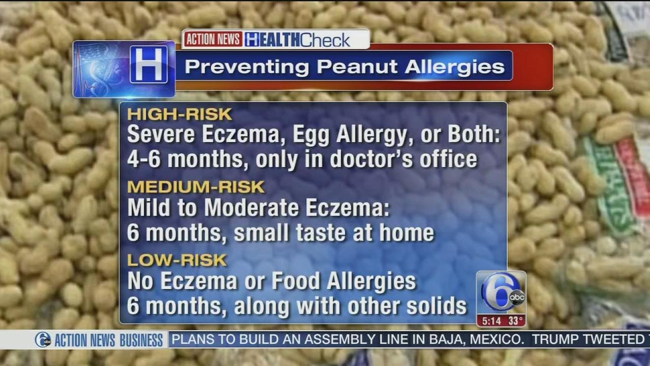 HK- Peanut guidelines
