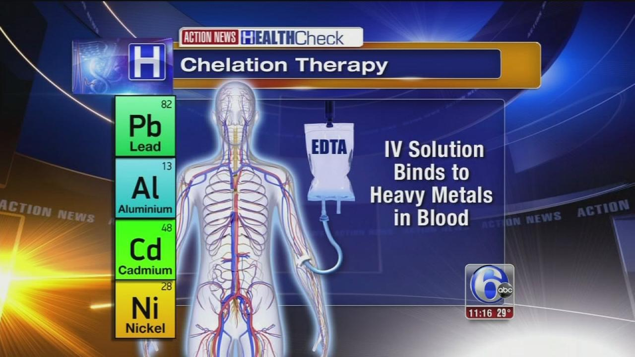 Chelation therapy: Life-saving alternative treatment?