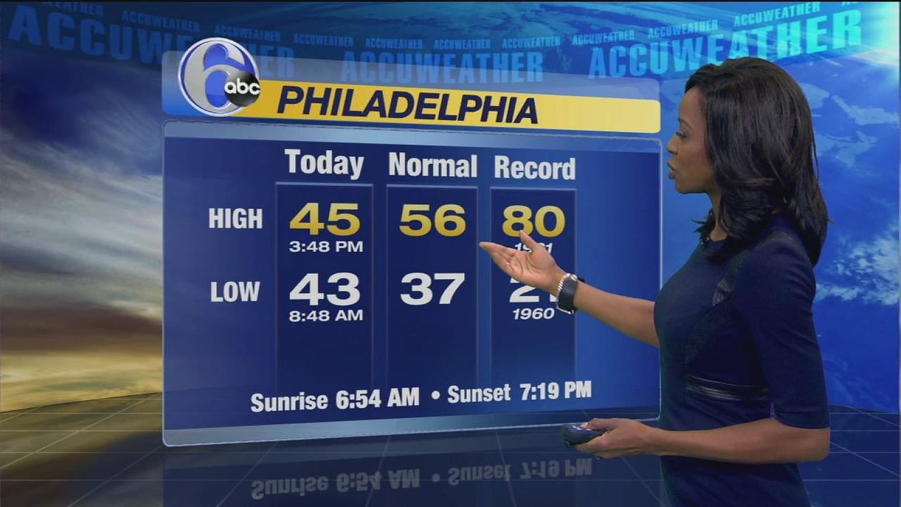 Melissa Magee with AccuWeather