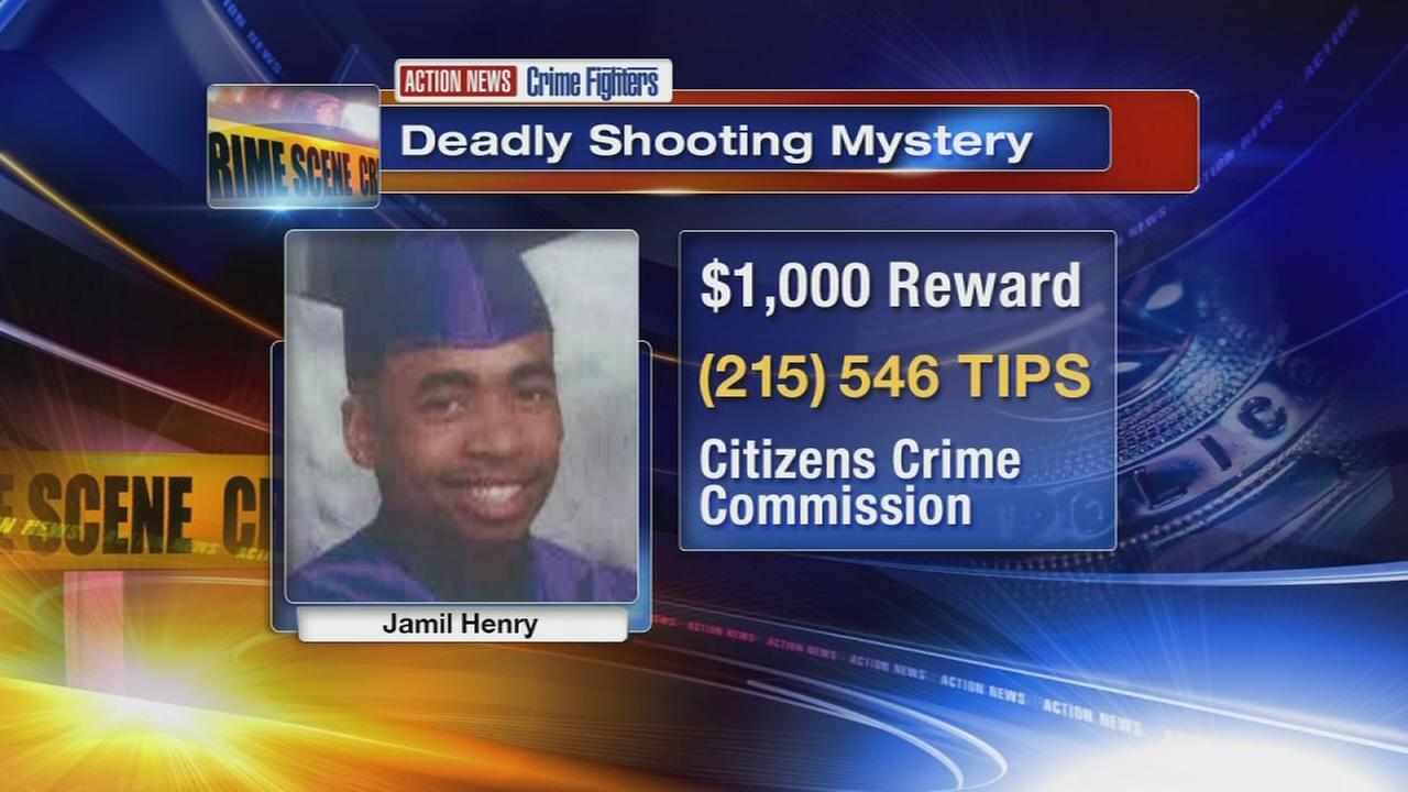 Crime Fighters: Who killed Jamil Henry?