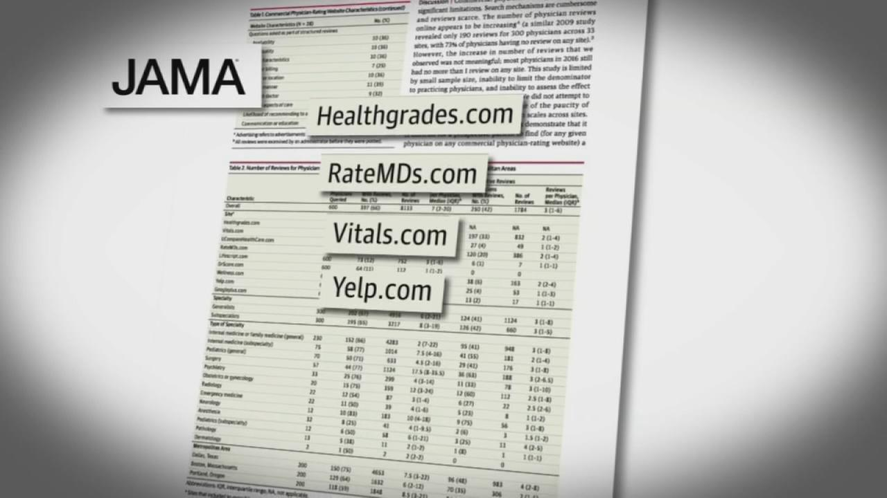 Consumer Reports: Be weary of online doctor ratings