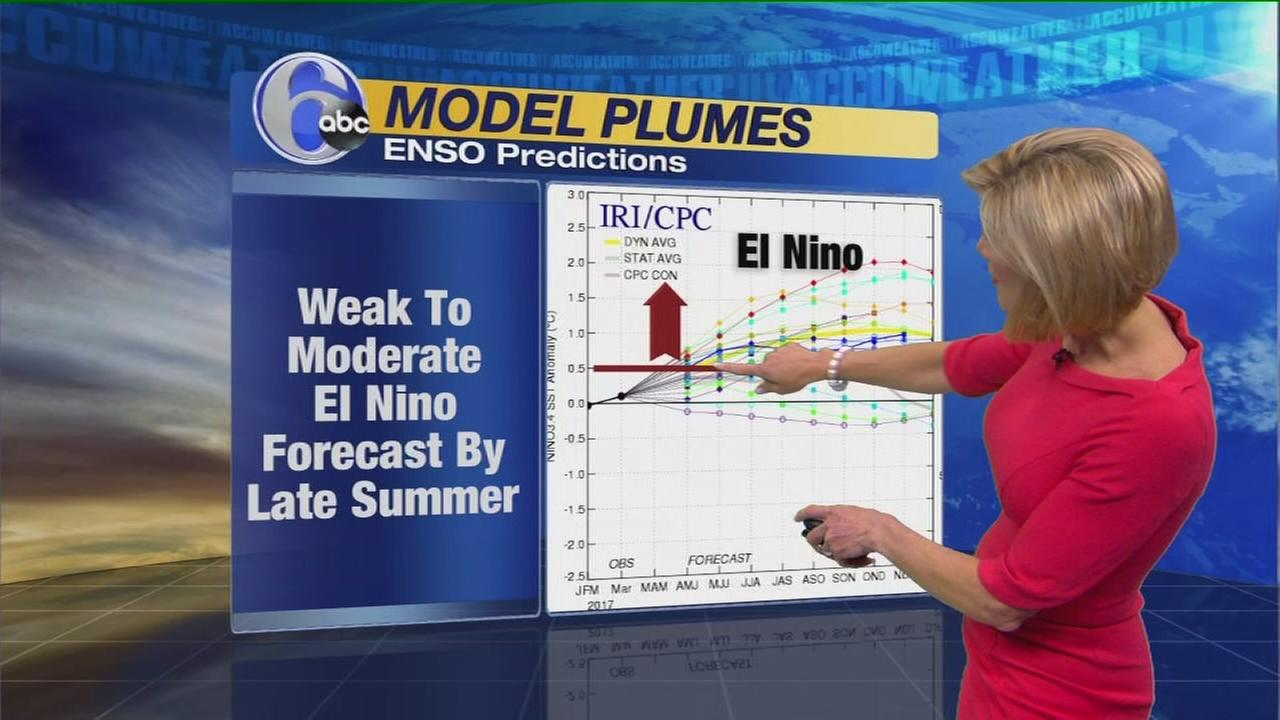 VIDEO:This Seasons AccuWeather Hurricane Outlook