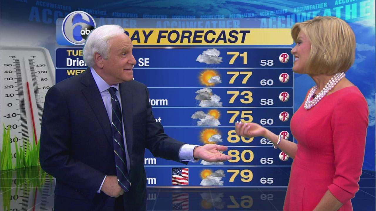 Cecily Tynan with AccuWeather