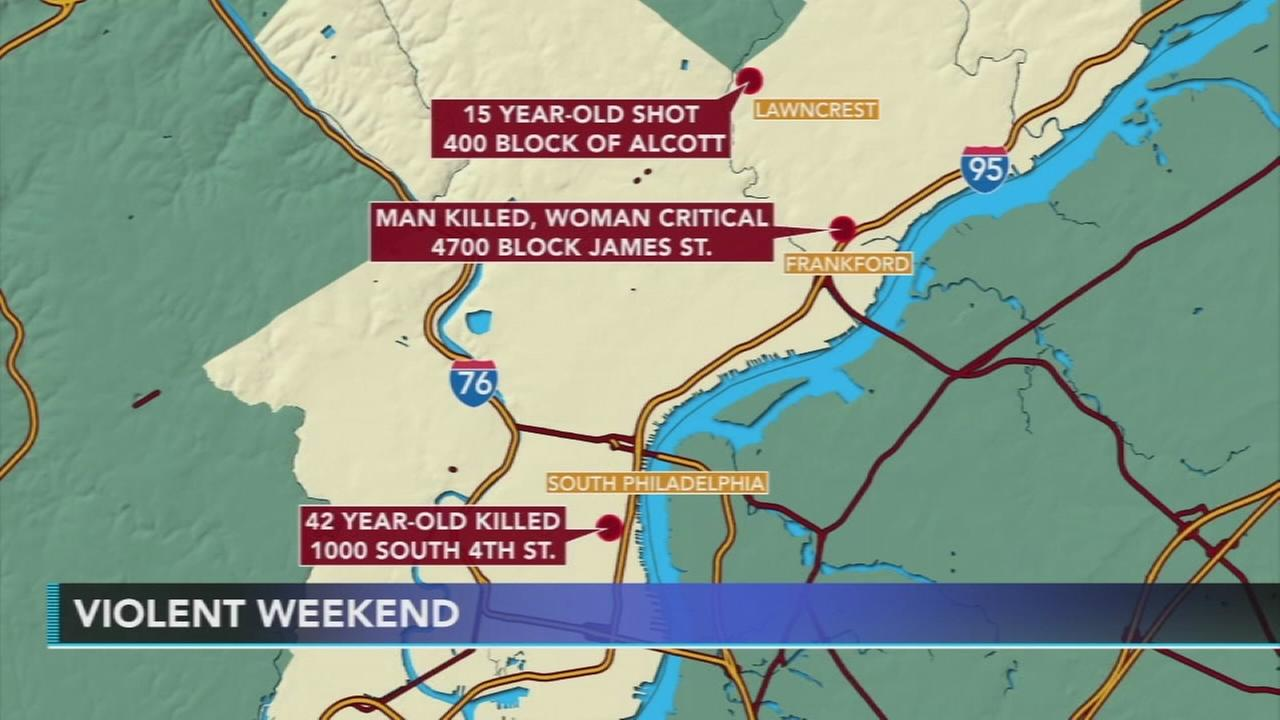 Violent weekend in Philadelphia
