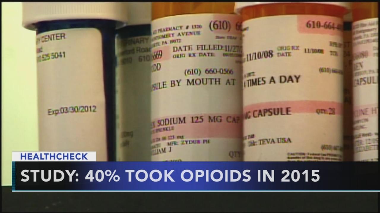 Survey: 40 percent of Americans took opioids in 2015
