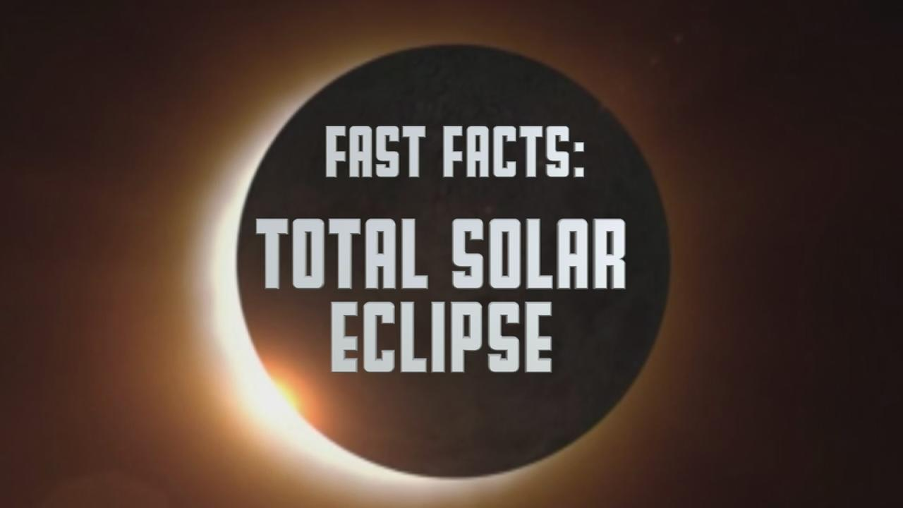 VIDEO: Fast facts about eclipse