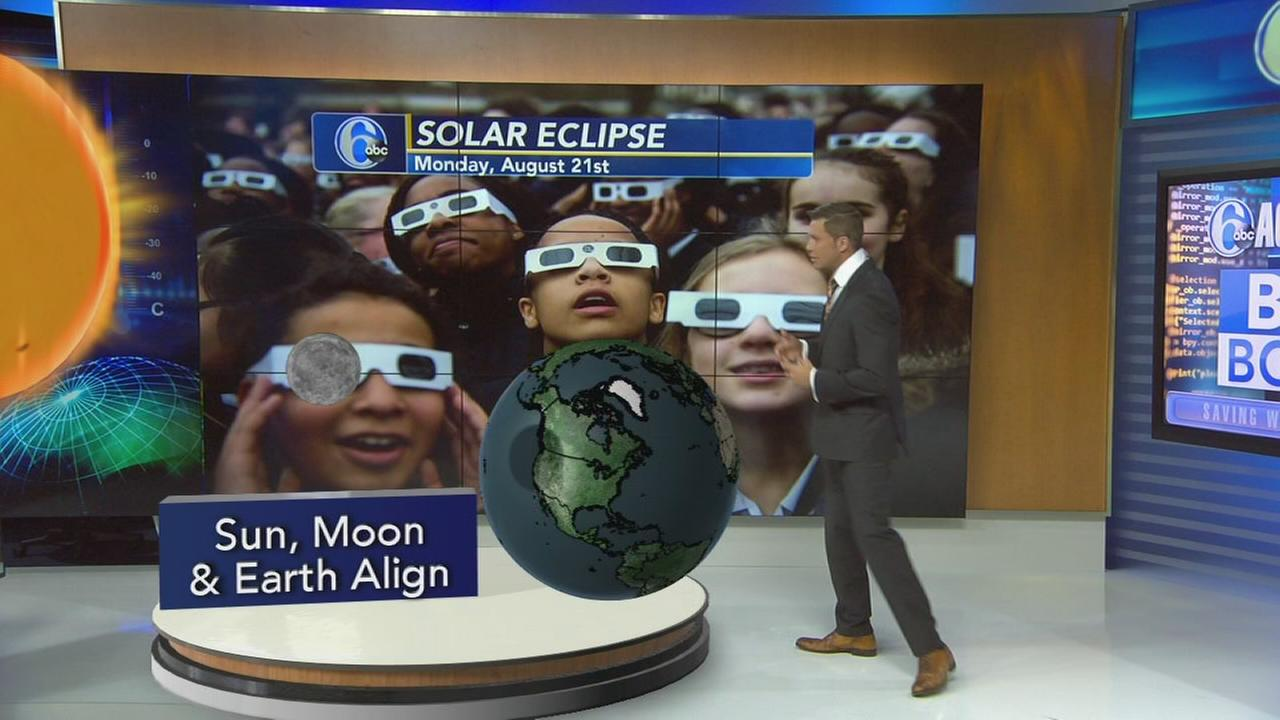 Eclipse 101: Adam explains it all