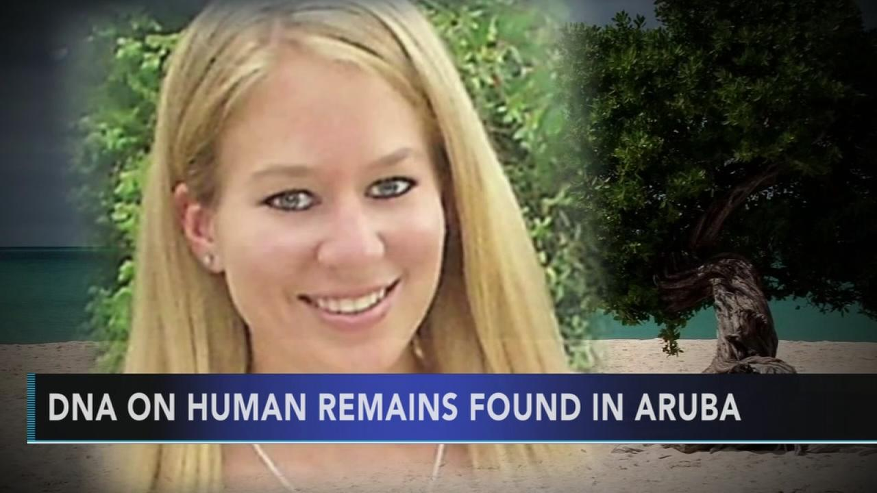 human remains found 6abc com