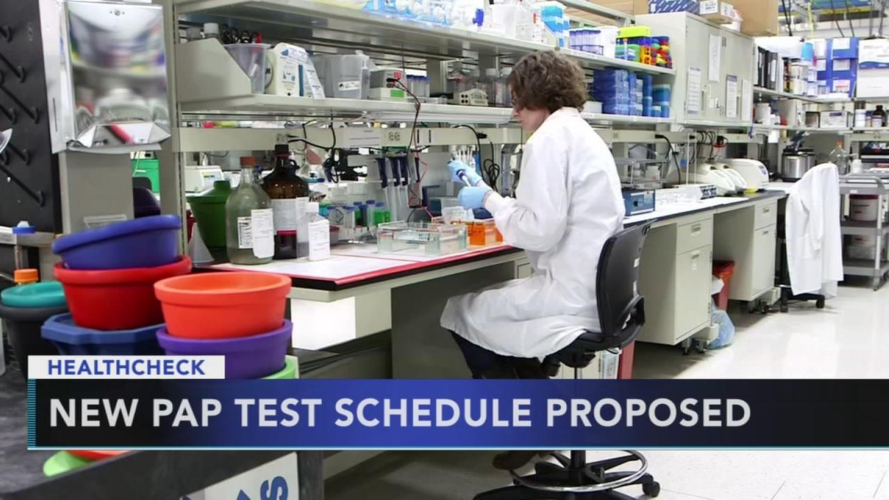 New PAP test schedule proposed