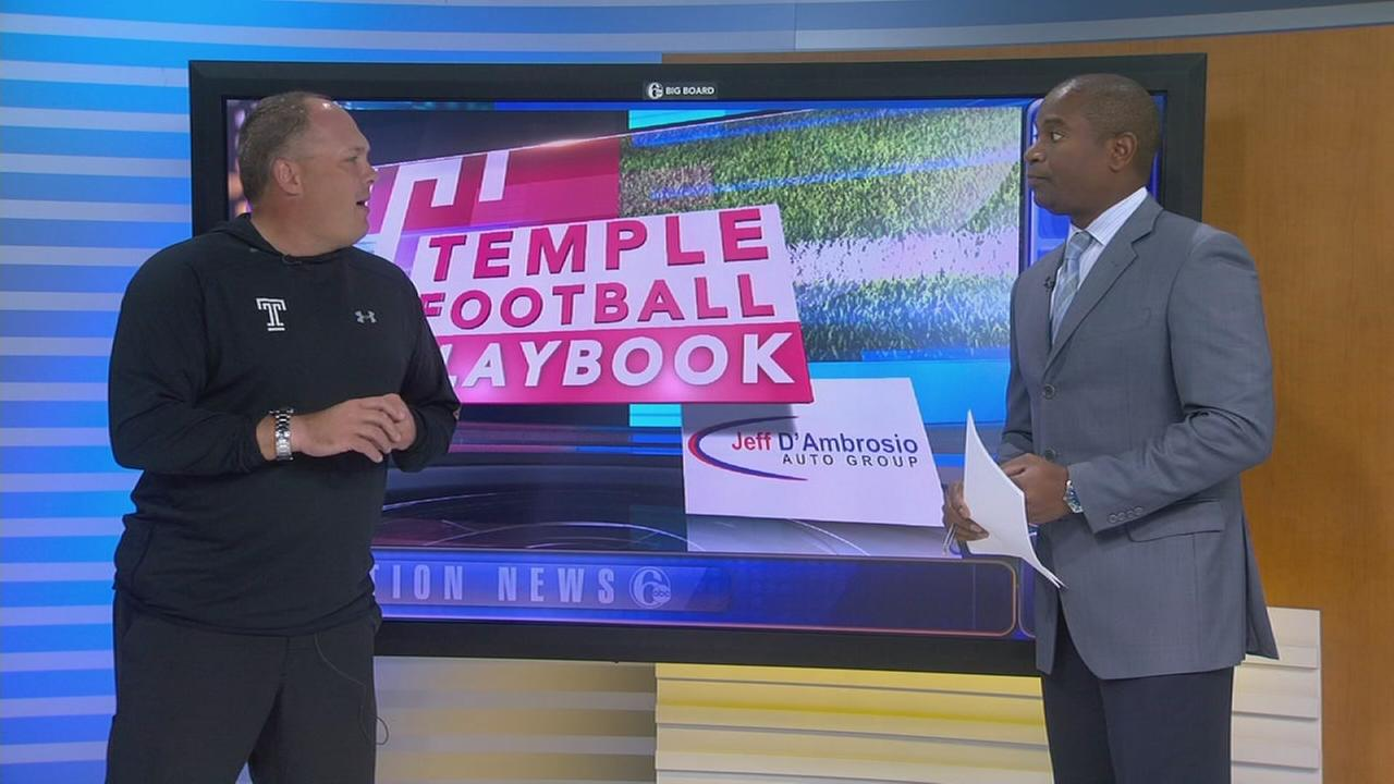 Temple Football Playbook, part 1