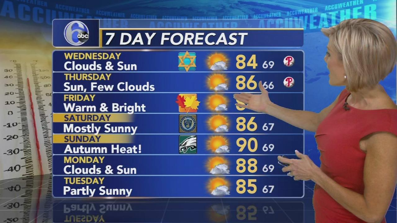 Cecily Tynan with AccuWeather during Action News at 6 p.m., September 19, 2017