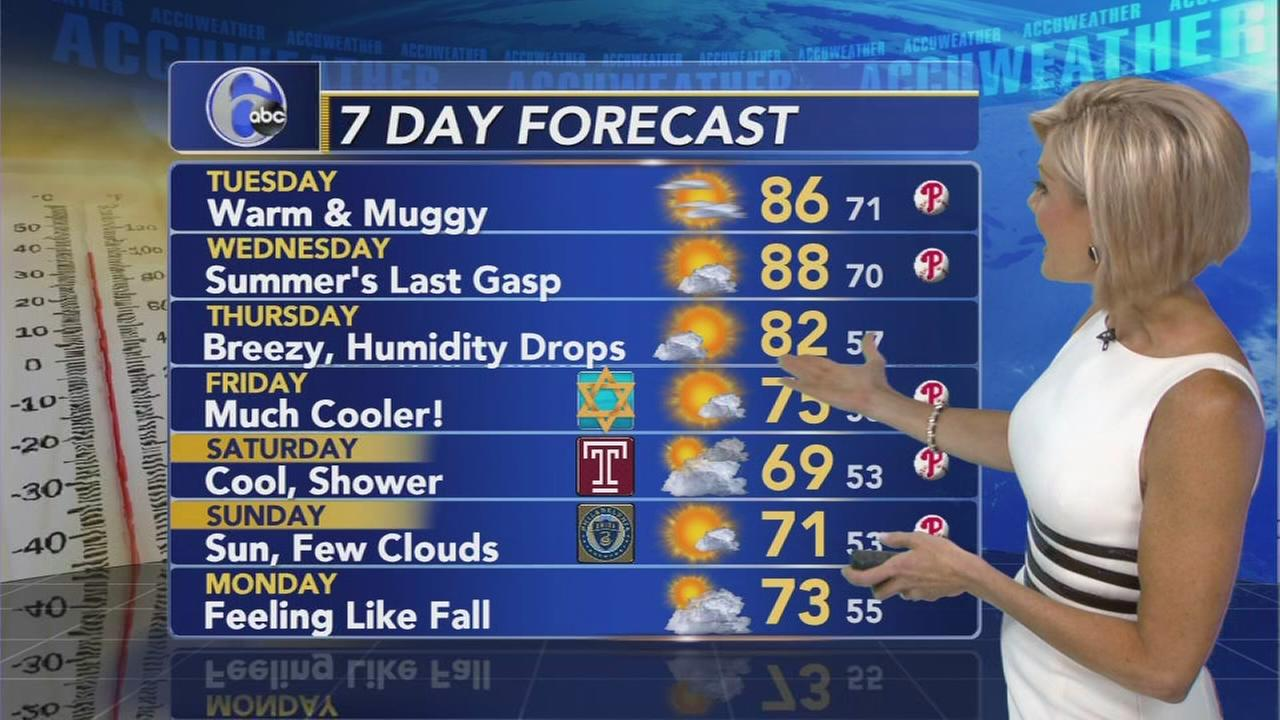 Cecily Tynan with Accuweather on Action news at 6 p.m., Sept. 25, 2017