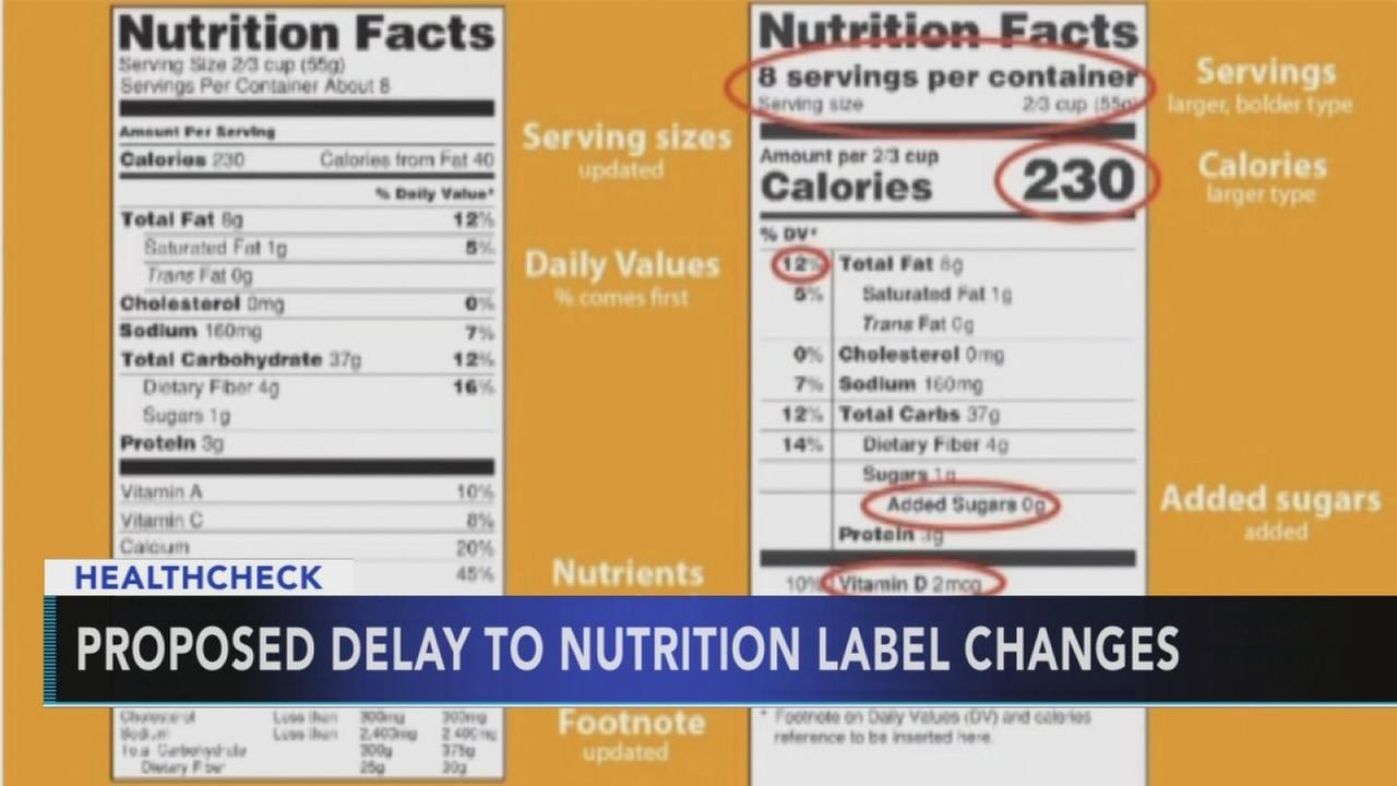 FDA proposes to push back deadline to change nutrition labels